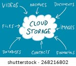cloud storage   online file... | Shutterstock .eps vector #268216802