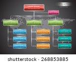 color rectangle organization... | Shutterstock .eps vector #268853885
