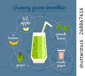 groovy green smoothie recipe.... | Shutterstock .eps vector #268867616