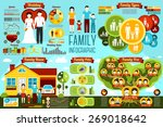 set of family infographics  ... | Shutterstock .eps vector #269018642