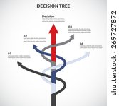 decision tree chart   vector... | Shutterstock .eps vector #269727872