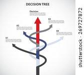 decision tree chart   vector... | Shutterstock .eps vector #269727872