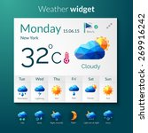 weather forecast widget with...
