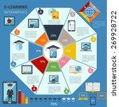 e learning infographics set... | Shutterstock .eps vector #269928722