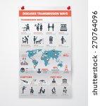 diseases transmission... | Shutterstock .eps vector #270764096