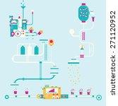 cupcake factory infographics... | Shutterstock .eps vector #271120952