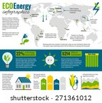 eco natural green energy and... | Shutterstock .eps vector #271361012