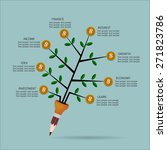 infographic business pencil... | Shutterstock .eps vector #271823786