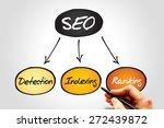 seo  search engine optimazion... | Shutterstock . vector #272439872
