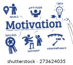 motivation concept. chart with... | Shutterstock .eps vector #273624035