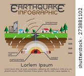 earthquake description... | Shutterstock .eps vector #273881102
