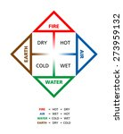 colored classical four elements ... | Shutterstock .eps vector #273959132