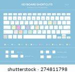 computer keyboard infographic... | Shutterstock .eps vector #274811798