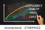 business concept  quality ... | Shutterstock . vector #274899422