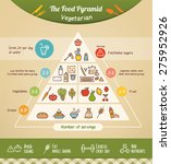 the vegetarian food pyramid and ... | Shutterstock .eps vector #275952926