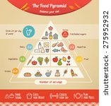 the food pyramid infographic... | Shutterstock .eps vector #275952932