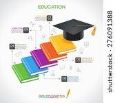 books steps of education... | Shutterstock .eps vector #276091388