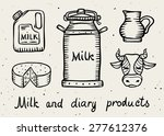 Milk And Dairy Products Draft...