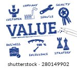 value. chart with keywords and... | Shutterstock .eps vector #280149902