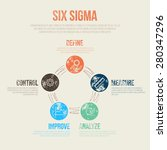 six sigma project management... | Shutterstock .eps vector #280347296