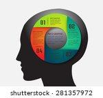 head with speech bubbles. brain ... | Shutterstock .eps vector #281357972