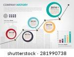 timeline   milestone company... | Shutterstock .eps vector #281990738