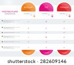 price list widget with 3... | Shutterstock .eps vector #282609146