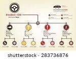 modern and smart organization... | Shutterstock .eps vector #283736876