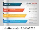 company history   performance... | Shutterstock .eps vector #284061212