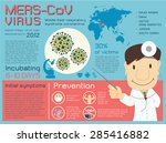 mers cov infograpphic  vector... | Shutterstock .eps vector #285416882