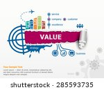 Value Concept And Breakthrough...