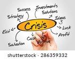 crisis management process... | Shutterstock . vector #286359332