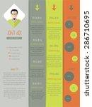 new modern resume curriculum... | Shutterstock .eps vector #286710695
