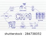 customer relationship... | Shutterstock . vector #286738352
