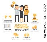 success teamwork  get trophy...   Shutterstock .eps vector #287043992