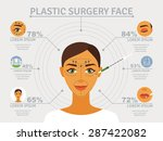 cosmetic plastic facial surgery ...   Shutterstock .eps vector #287422082