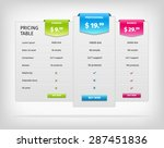 web pricing table template for... | Shutterstock .eps vector #287451836