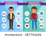 generations comparison info... | Shutterstock .eps vector #287741636