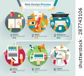 flat design concept web design... | Shutterstock .eps vector #287743106
