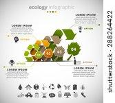 vector illustration of ecology... | Shutterstock .eps vector #288264422