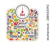 Weight Loss And Healthy Eating...