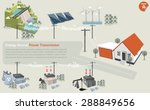 the info graphics of power... | Shutterstock .eps vector #288849656