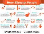heart disease factors... | Shutterstock .eps vector #288864008