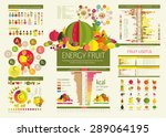 energy fruits. calorie fruits... | Shutterstock .eps vector #289064195