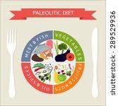 paleo diet menu infographics.... | Shutterstock .eps vector #289529936