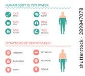 body health vector infographic ... | Shutterstock .eps vector #289847078