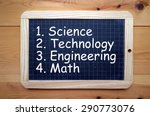 The Words Science  Technology ...