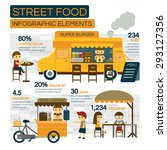 Street Food Infographic Elements