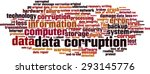 data corruption word cloud...