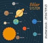 the solar system   eps10 vector ...   Shutterstock .eps vector #293675915